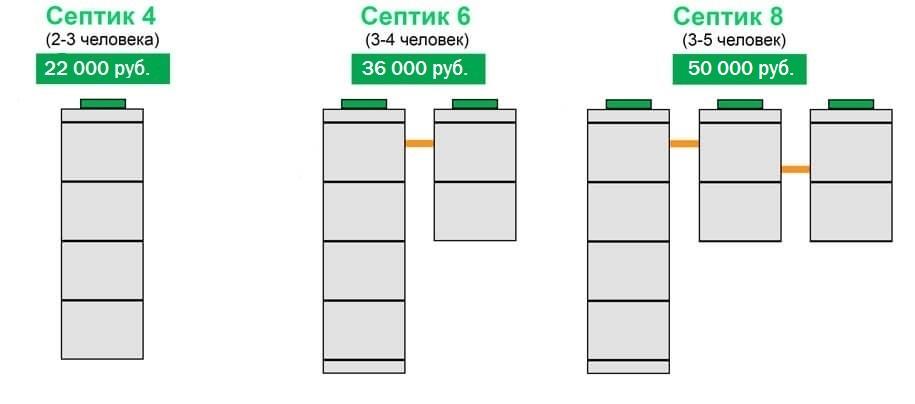 primer_septik (1).jpg